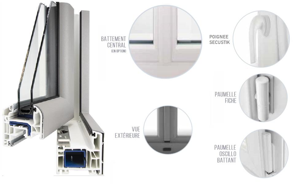 Présentation de la menuiserie Mixte PVC/Alu FenêtréA gamme ENORALU.  Aspect du profils, coupe battement central avec poignée Secustik, fiches et paumelles.