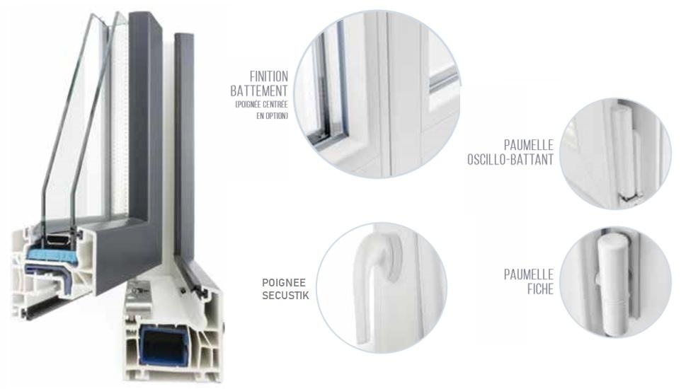 Angle PVC FenêtréA gamme HELENA. Présentation des profils, poignées, paumelles oscillo-battant, fiches et battement central en 2 vantaux.