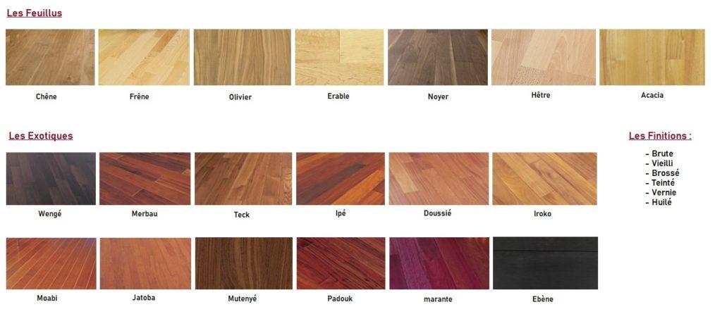 Essences des bois et finitions pour les parquets