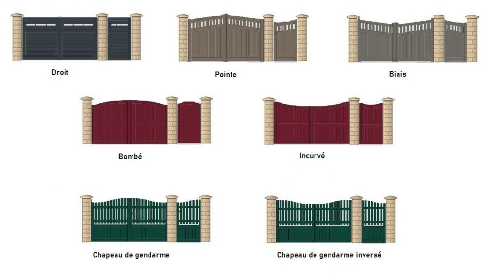 Présentation des formes de portail et portillon. Remplacement de portail en périphérie d'Alençon, et  Le Mans.