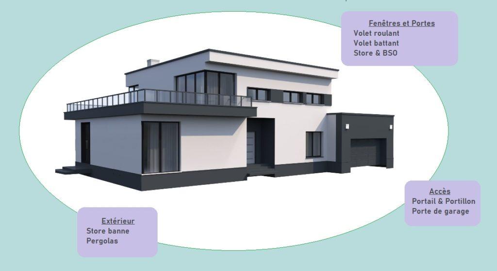 Les automatismes ou la domotique de volets, Fenêtres,  Portes, Portail, portillon, et stores dans les maisons.